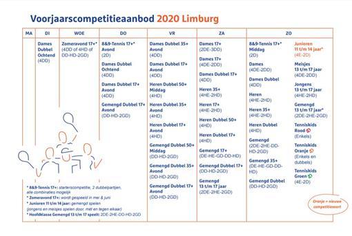 Schema voorjaarscompetitie Limburg 2020.JPG